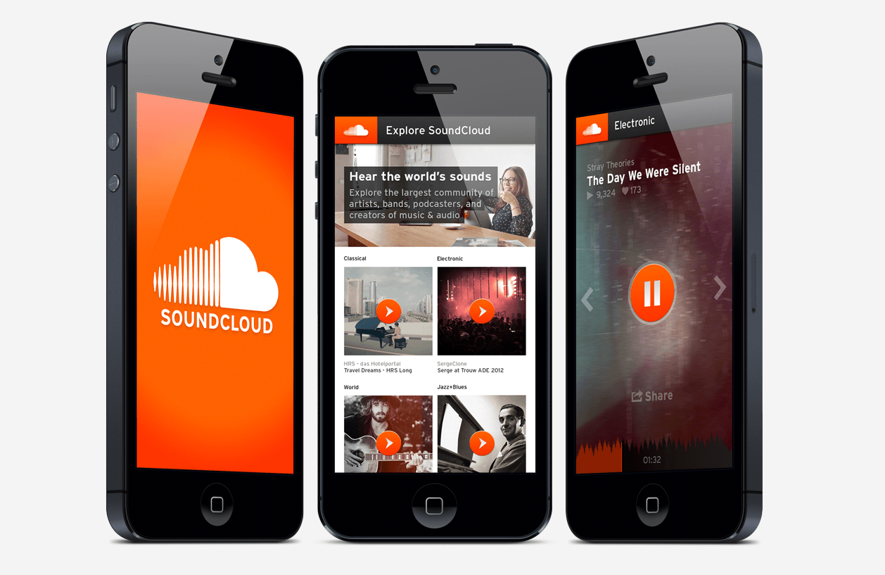 promote soundcloud tracks for free Archives - SMMSumo com